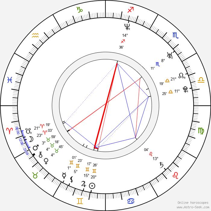 Oliver Frohnauer - Birth horoscope chart