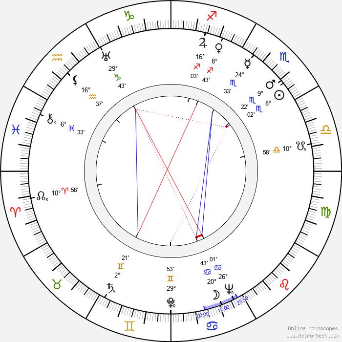 Oliver M. Johnston Jr. - Birth horoscope chart