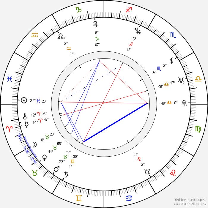 Oliver Macready - Birth horoscope chart