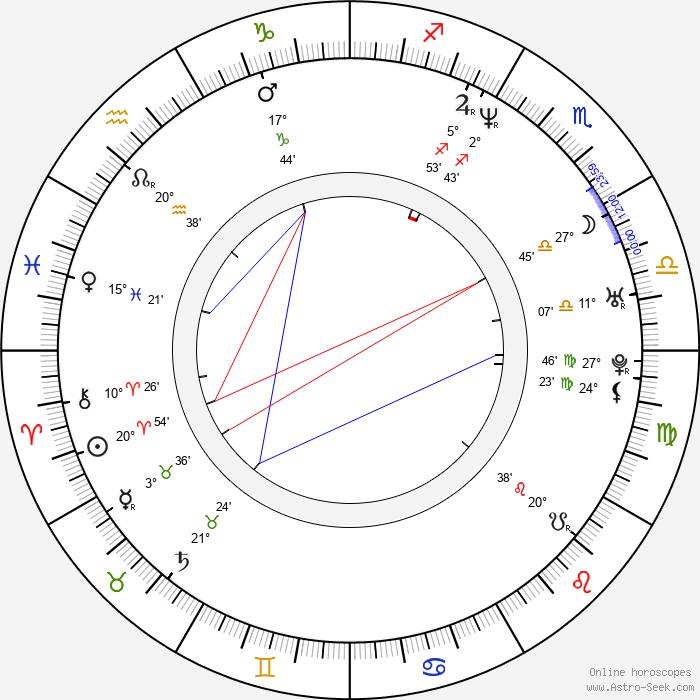 Oliver Riedel - Birth horoscope chart