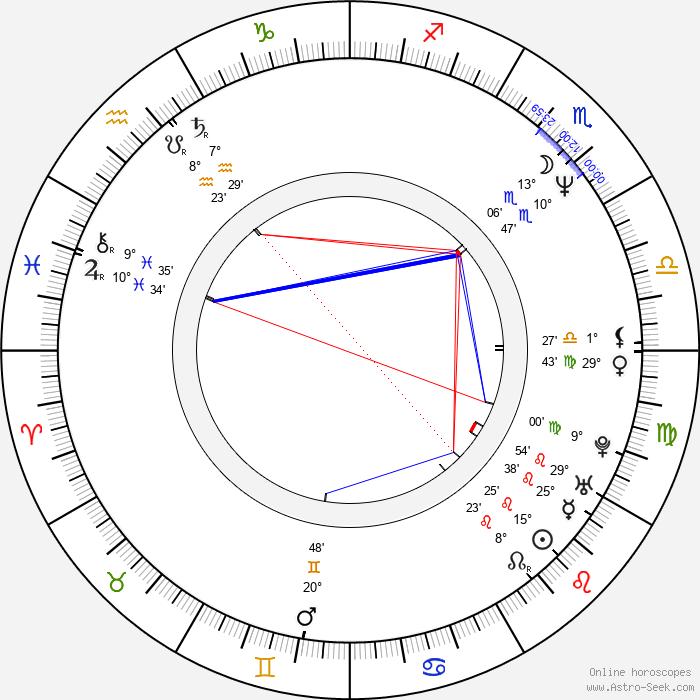 Oliver Stokowski - Birth horoscope chart