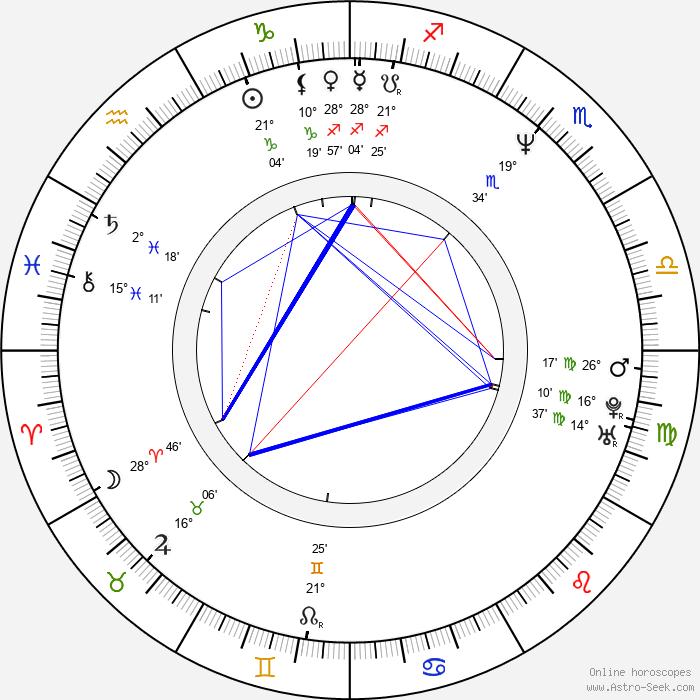 Olivia Barash - Birth horoscope chart