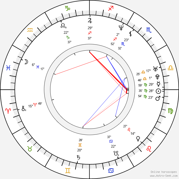 Olivia Bonamy - Birth horoscope chart