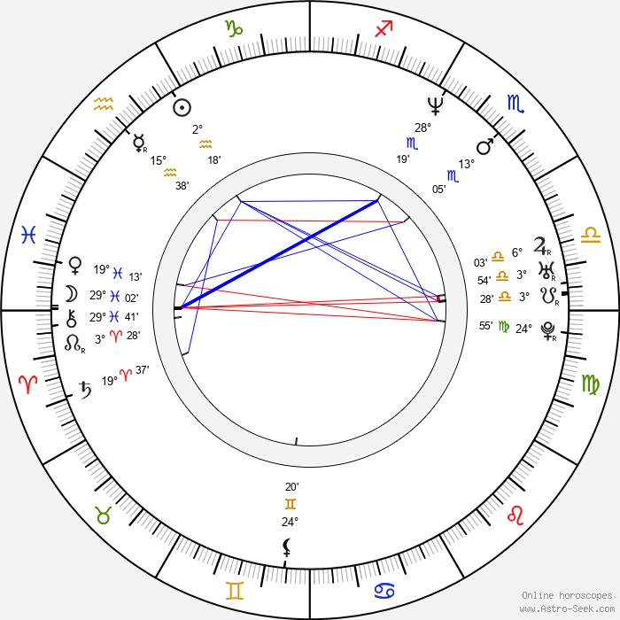 Olivia d'Abo - Birth horoscope chart