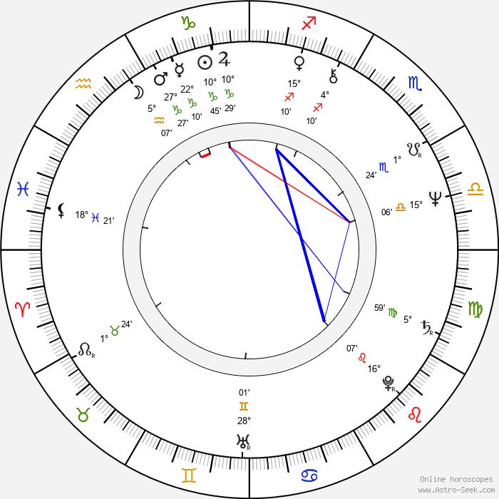 Olivia Goldsmith - Birth horoscope chart