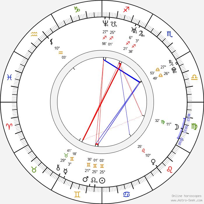 Olivia Hack - Birth horoscope chart