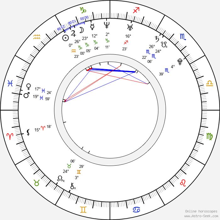 Olivia Hallinan - Birth horoscope chart