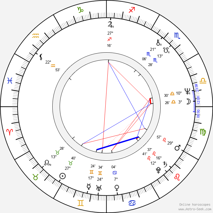 Olivia Harrison - Birth horoscope chart