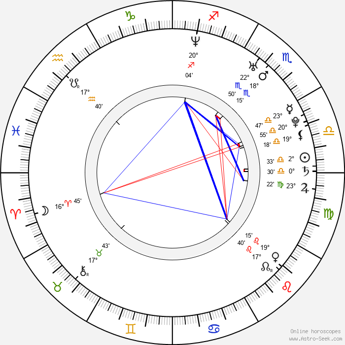 Olivia Molina - Birth horoscope chart