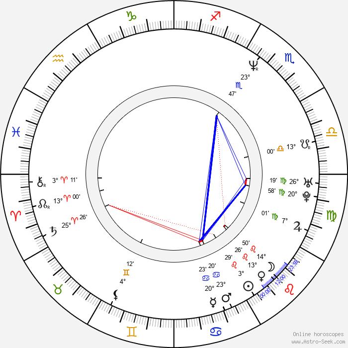 Olivia Williams - Birth horoscope chart