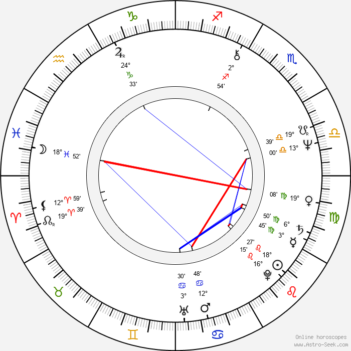 Olivier de Funès - Birth horoscope chart