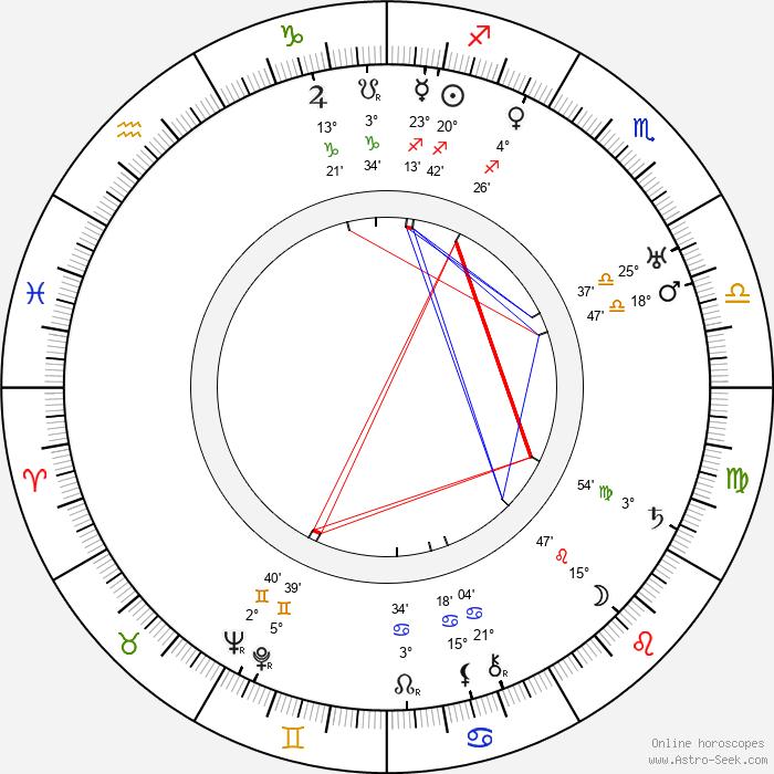 Olli - Birth horoscope chart