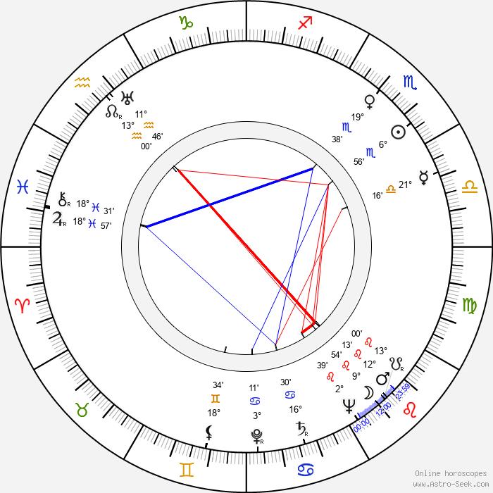 Olly Holzmann - Birth horoscope chart