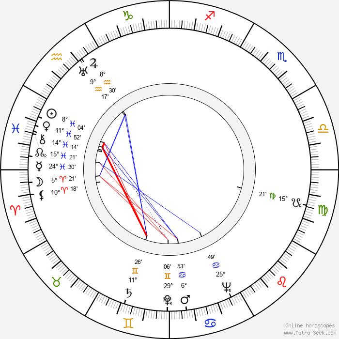 Olov Wigren - Birth horoscope chart