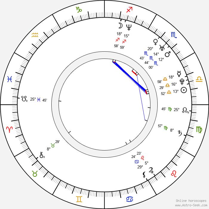 Omar Benson Miller - Birth horoscope chart