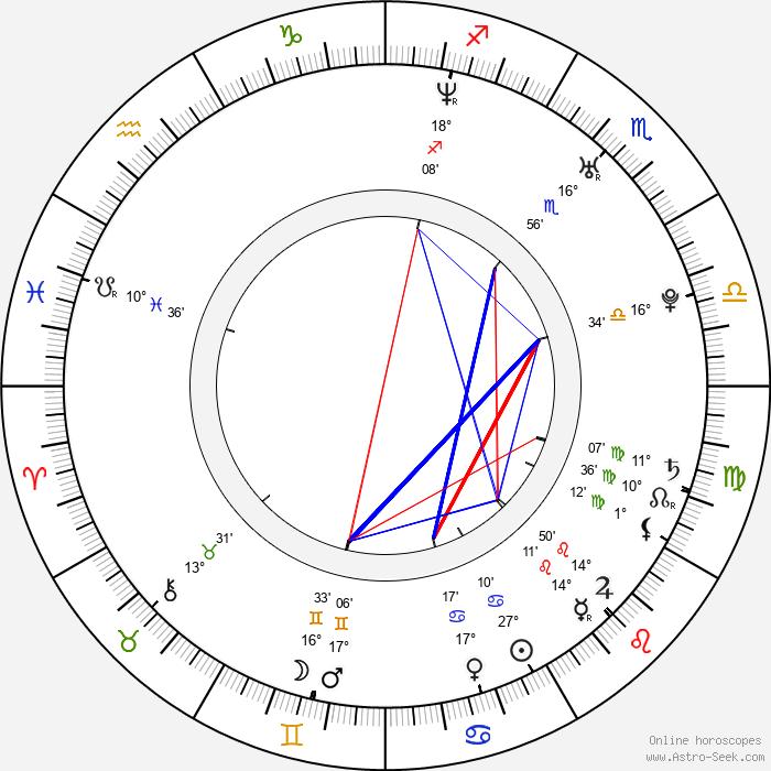 Omar Berdouni - Birth horoscope chart