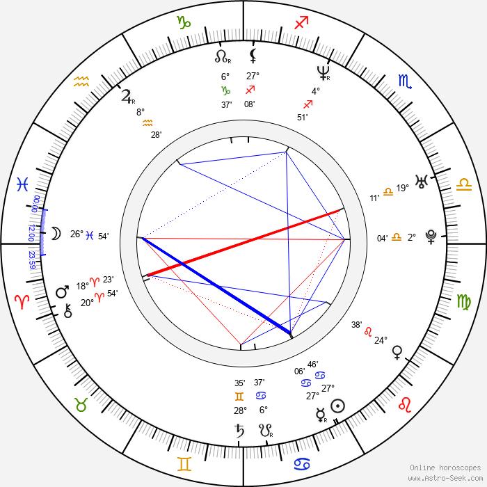 Omar Epps - Birth horoscope chart