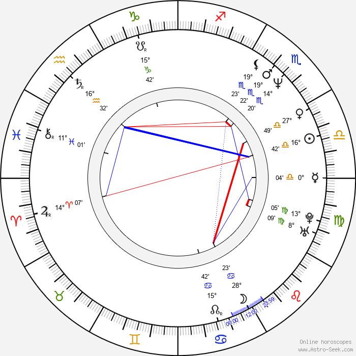 Omar Fierro - Birth horoscope chart