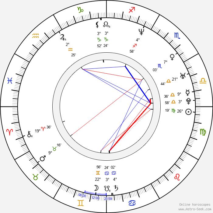 Omar Galanti - Birth horoscope chart