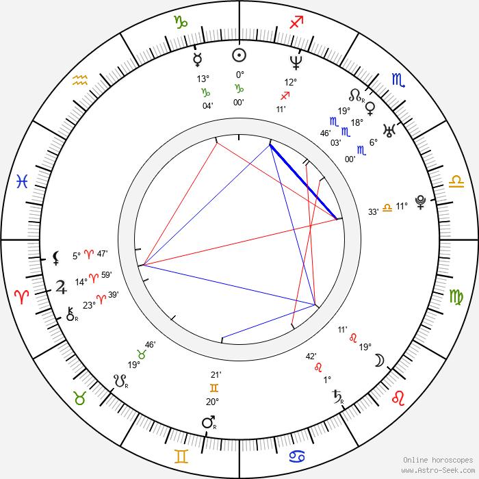 Omar J. Dorsey - Birth horoscope chart