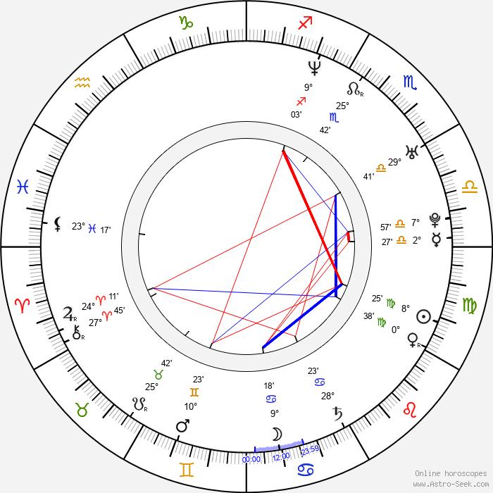 Omar Rodriguez-Lopez - Birth horoscope chart