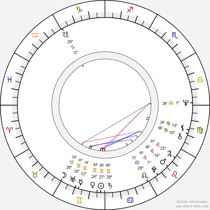 Ömer Kavur - Birth horoscope chart