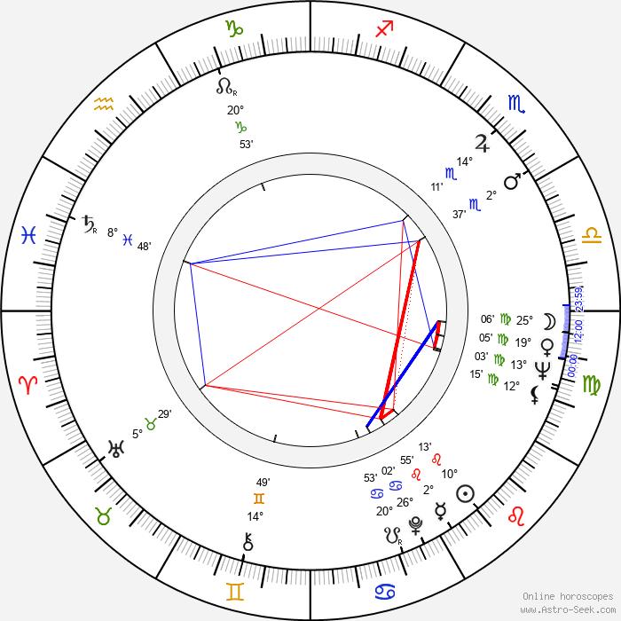 Omero Antonutti - Birth horoscope chart