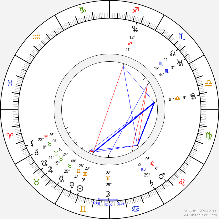 Omri Katz - Birth horoscope chart