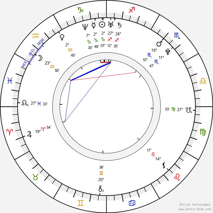 Ondřej Mataj - Birth horoscope chart
