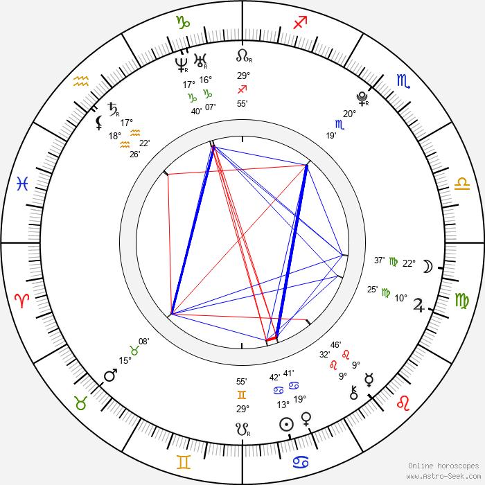 Ondřej Palatka - Birth horoscope chart
