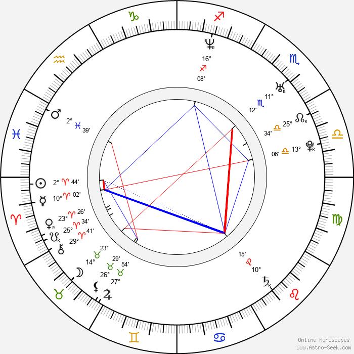 Ondřej Smrž - Birth horoscope chart