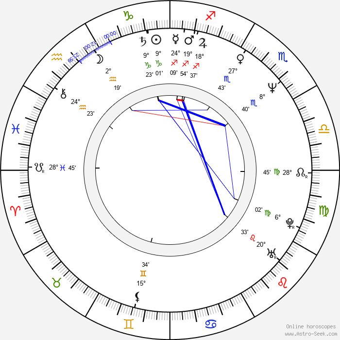 Ondřej Trojan - Birth horoscope chart