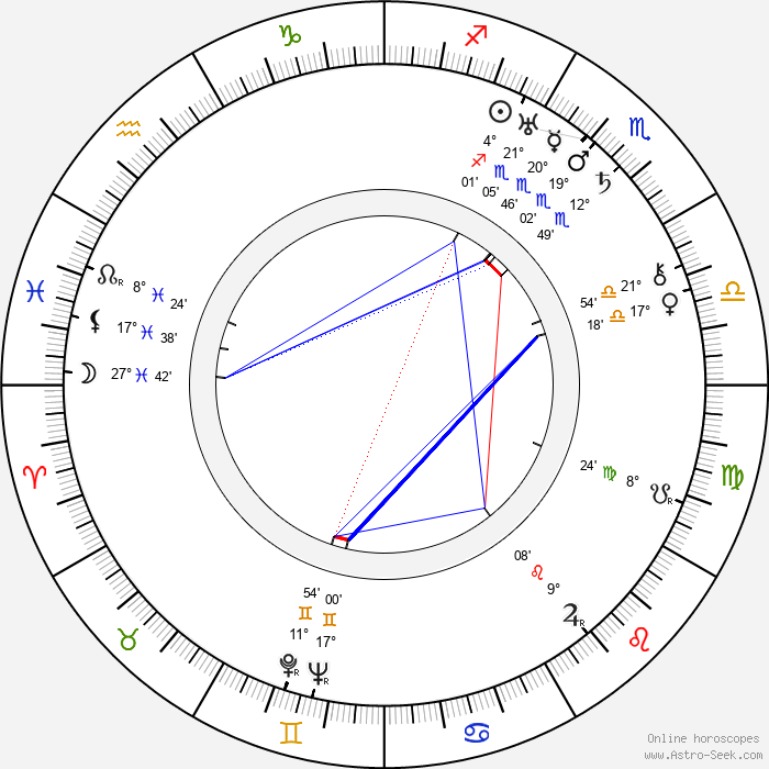 Onni Hiltunen - Birth horoscope chart