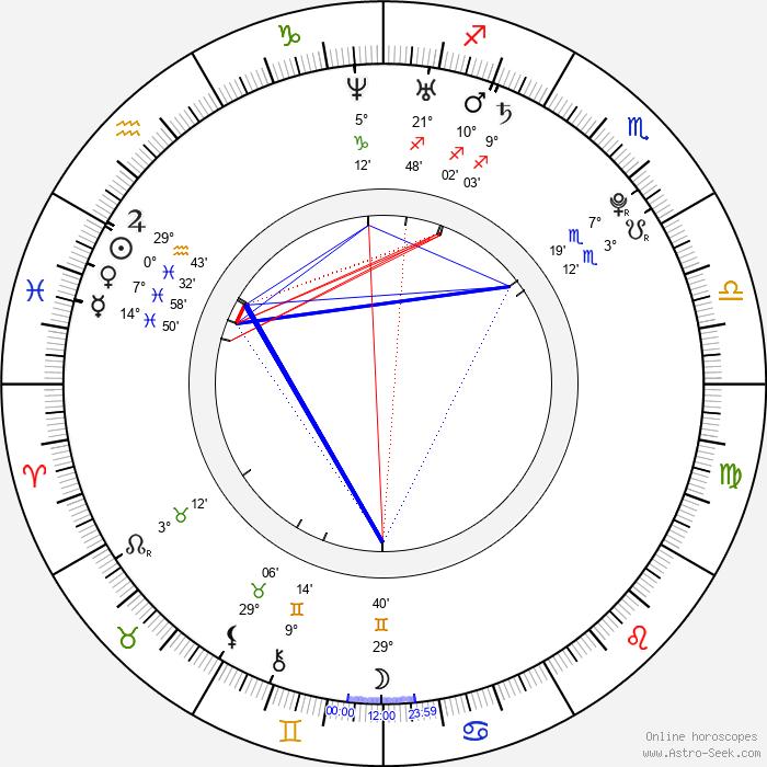 Ophelia Lovibond - Birth horoscope chart