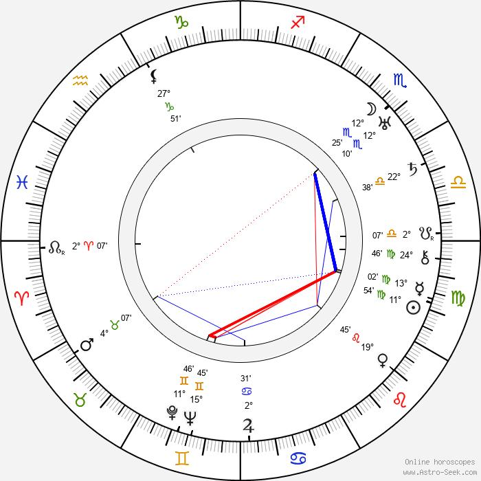 Orane Demazis - Birth horoscope chart