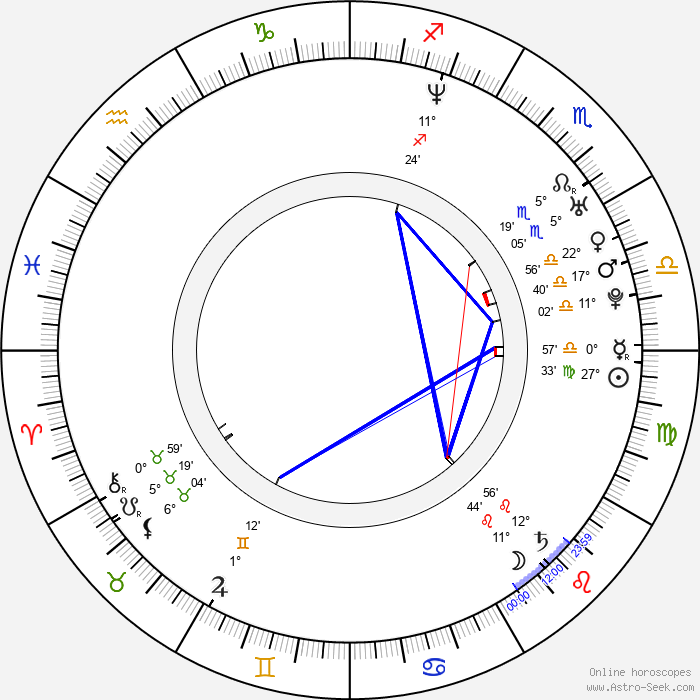 Oren Rehany - Birth horoscope chart