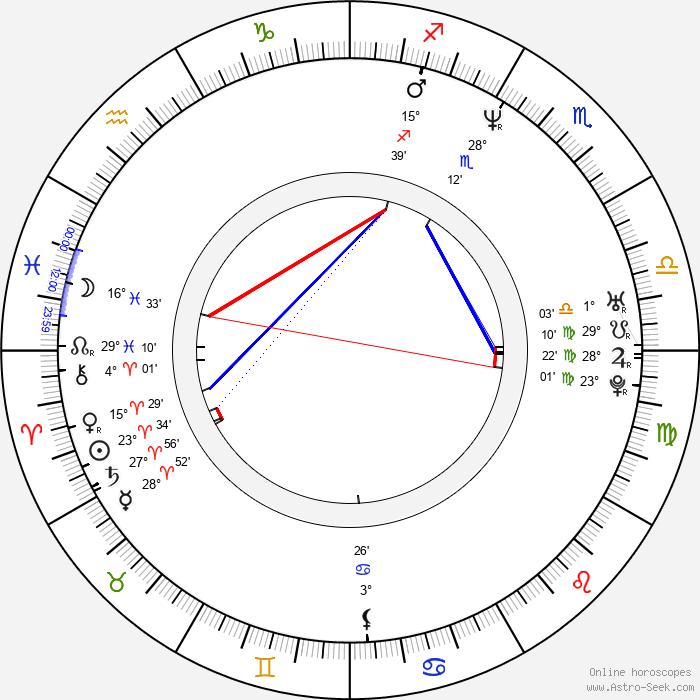 Oren Sarch - Birth horoscope chart