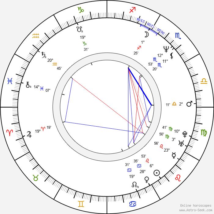 Ori Sivan - Birth horoscope chart