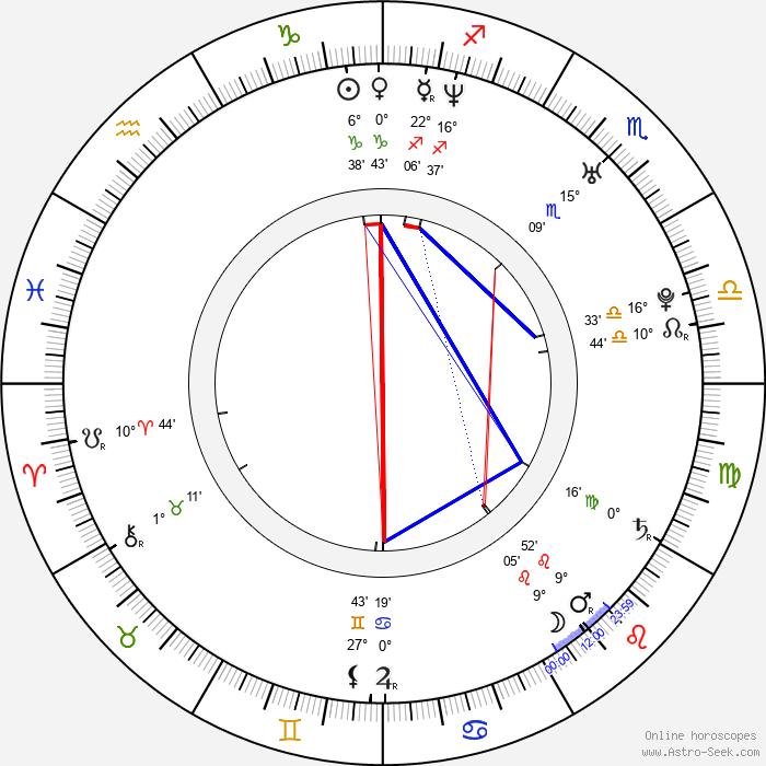 Oriana Schrage - Birth horoscope chart