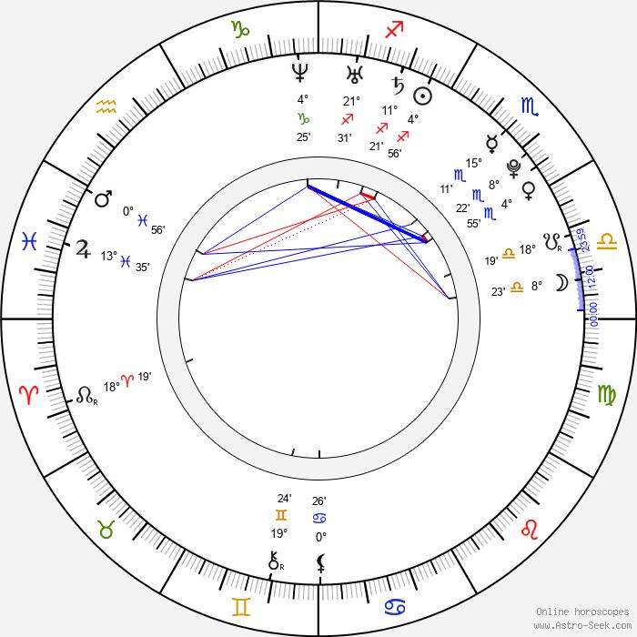 Oritsé Williams - Birth horoscope chart