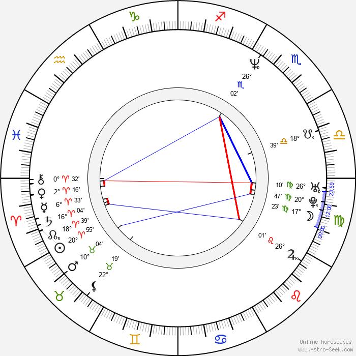 Orlando Jones - Birth horoscope chart
