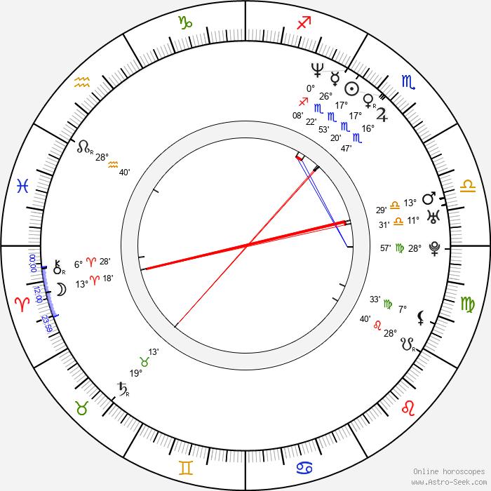 Orny Adams - Birth horoscope chart
