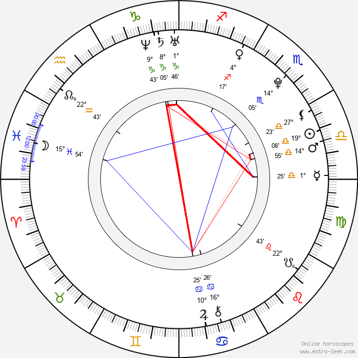 Orry Jackson - Birth horoscope chart