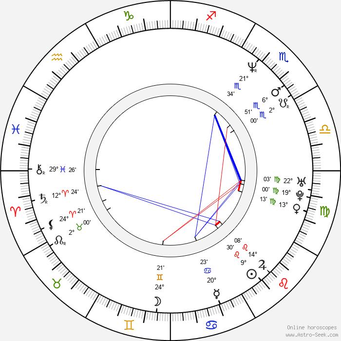 Osamu Fukutani - Birth horoscope chart