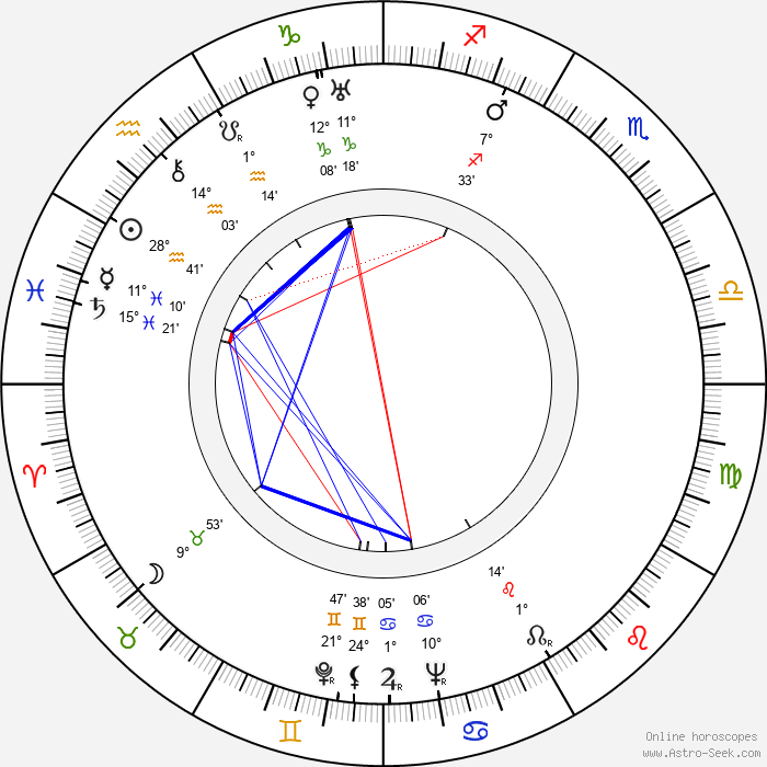 Oscar Brodney - Birth horoscope chart