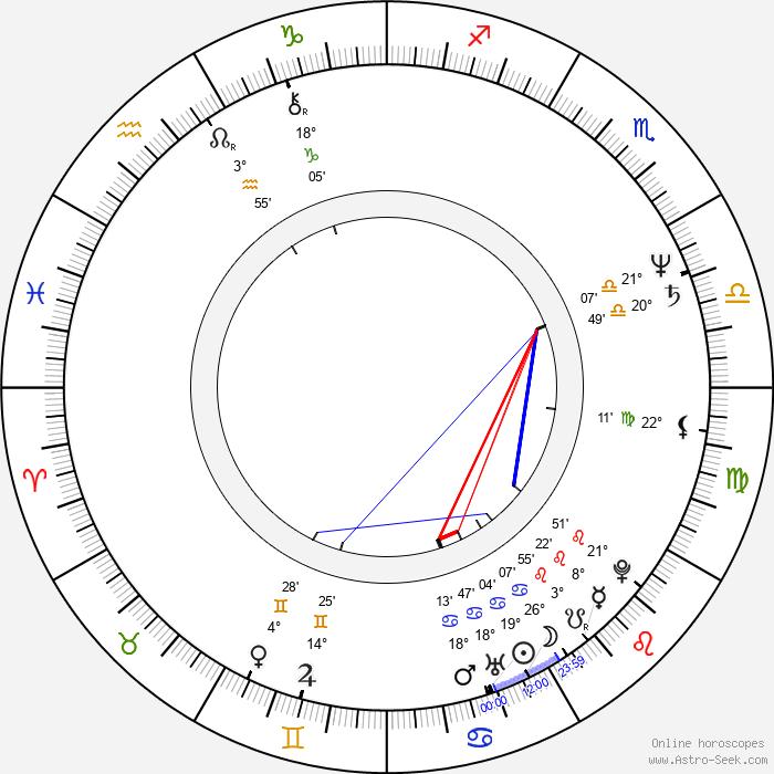 Oscar L. Costo - Birth horoscope chart