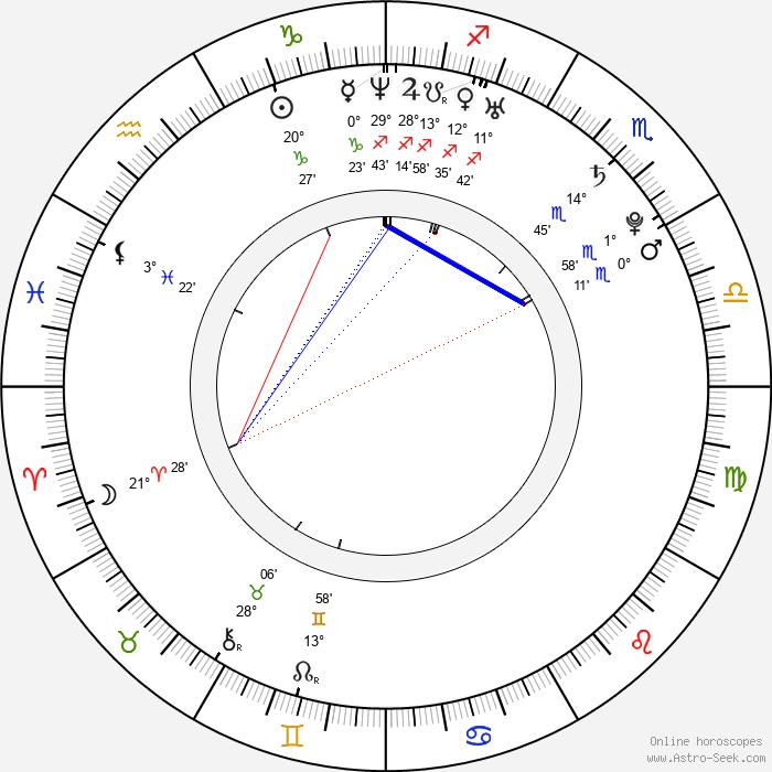 Oshri Cohen - Birth horoscope chart