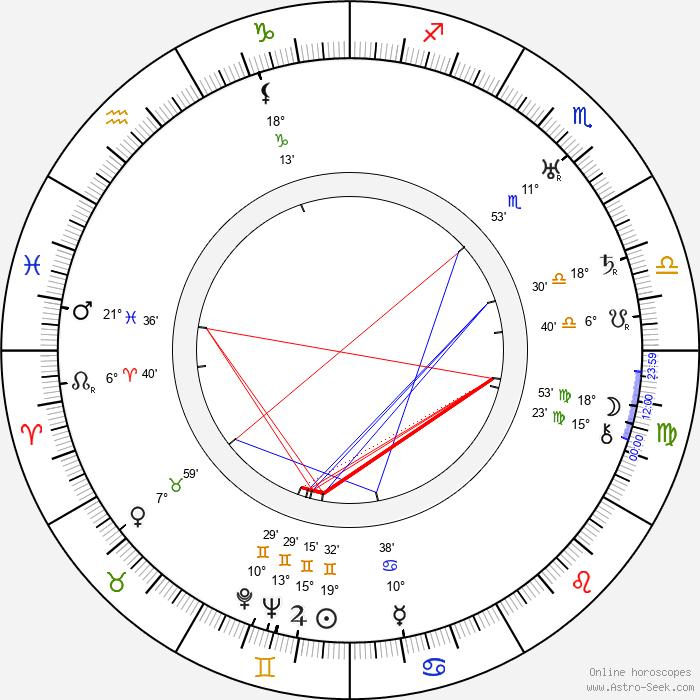 Oskar Karlweis - Birth horoscope chart