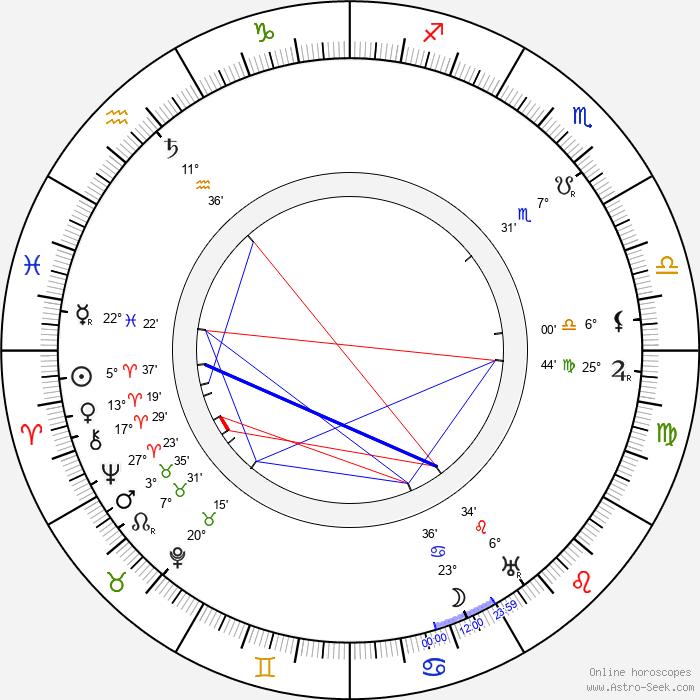 Oskar Nedbal - Birth horoscope chart