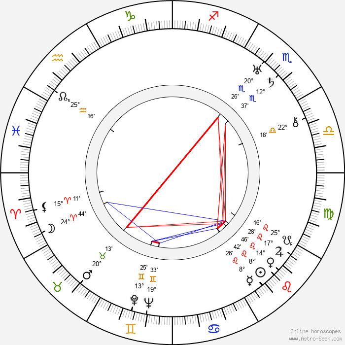 Oskar Sima - Birth horoscope chart